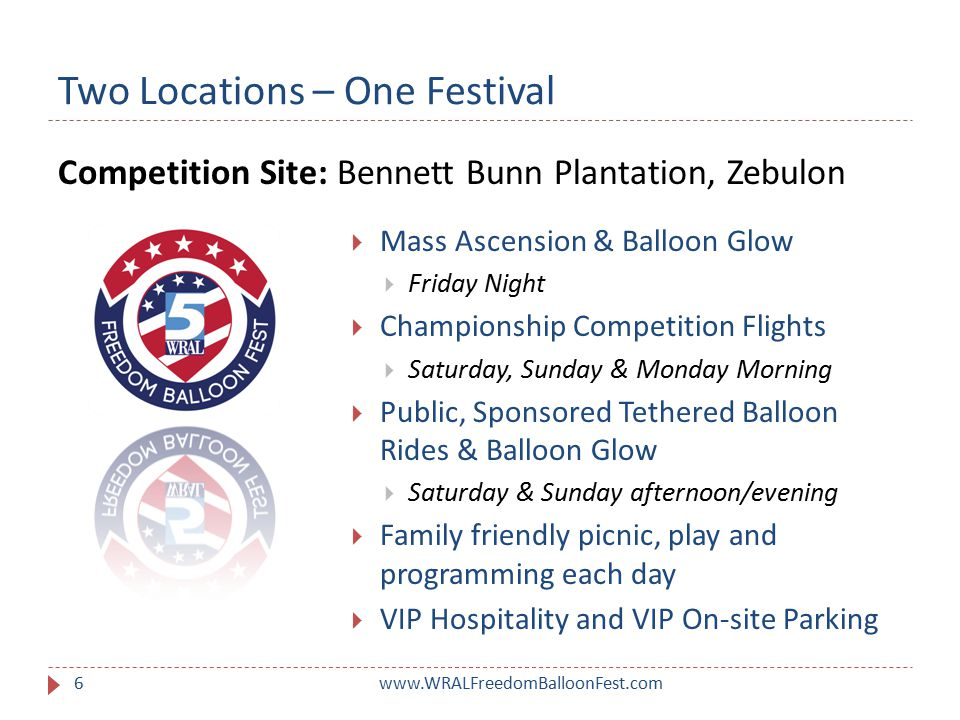 Two Locations – One Festival www.WRALFreedomBalloonFest.com6  Mass Ascension & Balloon Glow  Friday Night  Championship Competition Flights  Saturday, Sunday & Monday Morning  Public, Sponsored Tethered Balloon Rides & Balloon Glow  Saturday & Sunday afternoon/evening  Family friendly picnic, play and programming each day  VIP Hospitality and VIP On-site Parking Competition Site: Bennett Bunn Plantation, Zebulon