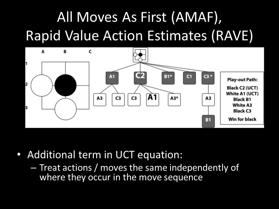 All Moves As First (AMAF), Rapid Value Action Estimates (RAVE) Additional term in UCT equation: – Treat actions / moves the same independently of where they occur in the move sequence