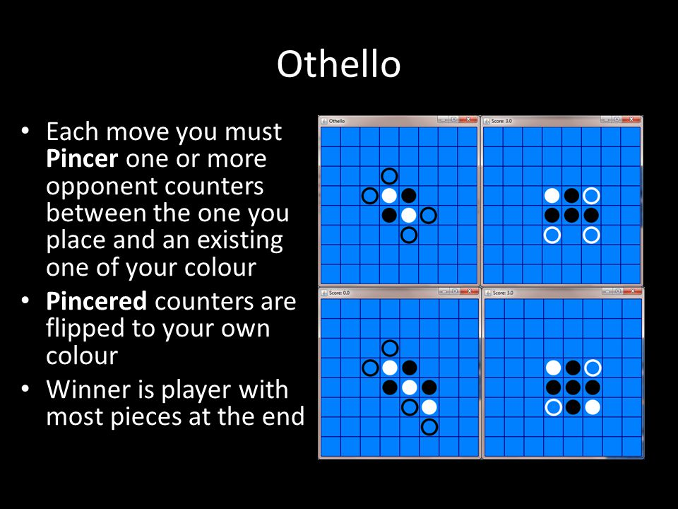 Othello Each move you must Pincer one or more opponent counters between the one you place and an existing one of your colour Pincered counters are flipped to your own colour Winner is player with most pieces at the end