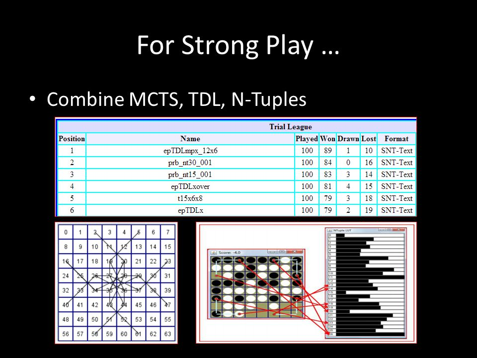 For Strong Play … Combine MCTS, TDL, N-Tuples