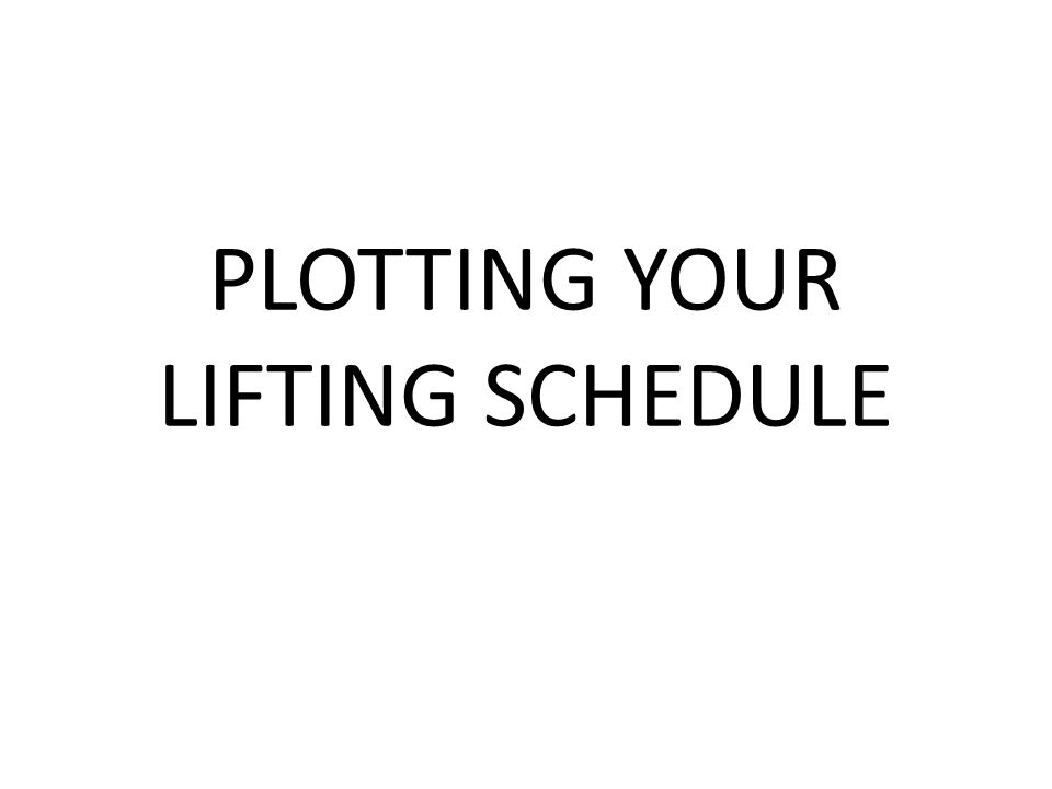PLOTTING YOUR LIFTING SCHEDULE