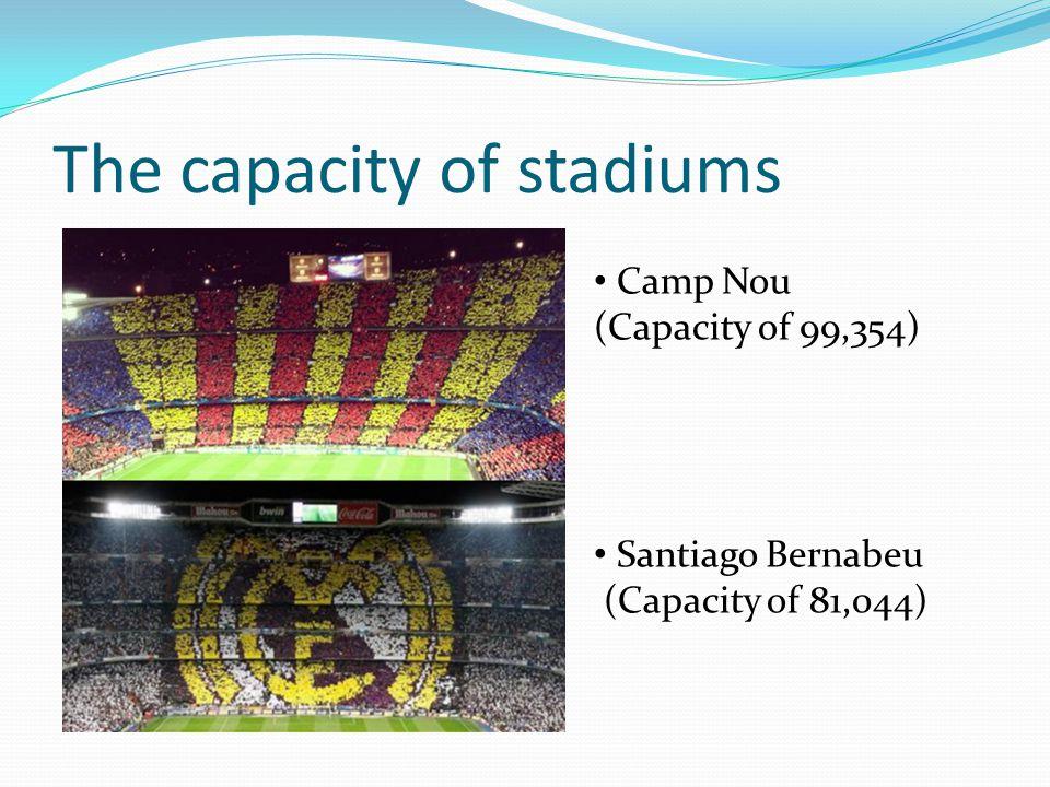The capacity of stadiums Camp Nou (Capacity of 99,354) Santiago Bernabeu (Capacity of 81,044)