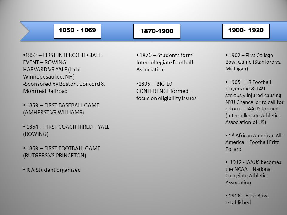 1870-1900 1850 - 1869 1900- 1920 1852 – FIRST INTERCOLLEGIATE EVENT – ROWING HARVARD VS YALE (Lake Winnepesaukee, NH) -Sponsored by Boston, Concord &