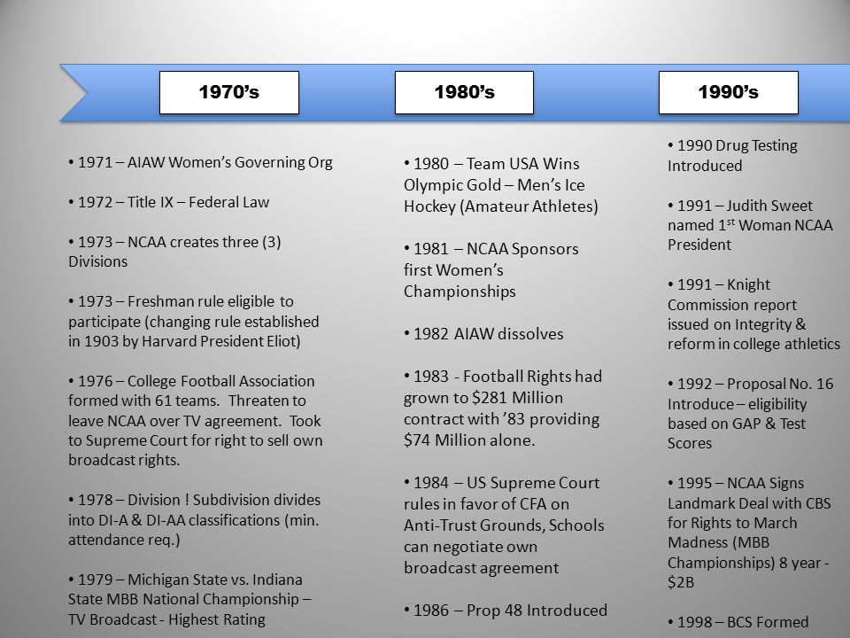 1980's 1970's 1990's 1971 – AIAW Women's Governing Org 1972 – Title IX – Federal Law 1973 – NCAA creates three (3) Divisions 1973 – Freshman rule eligible to participate (changing rule established in 1903 by Harvard President Eliot) 1976 – College Football Association formed with 61 teams.