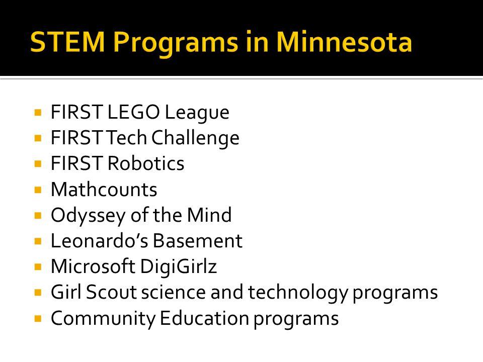  FIRST LEGO League  FIRST Tech Challenge  FIRST Robotics  Mathcounts  Odyssey of the Mind  Leonardo's Basement  Microsoft DigiGirlz  Girl Scou