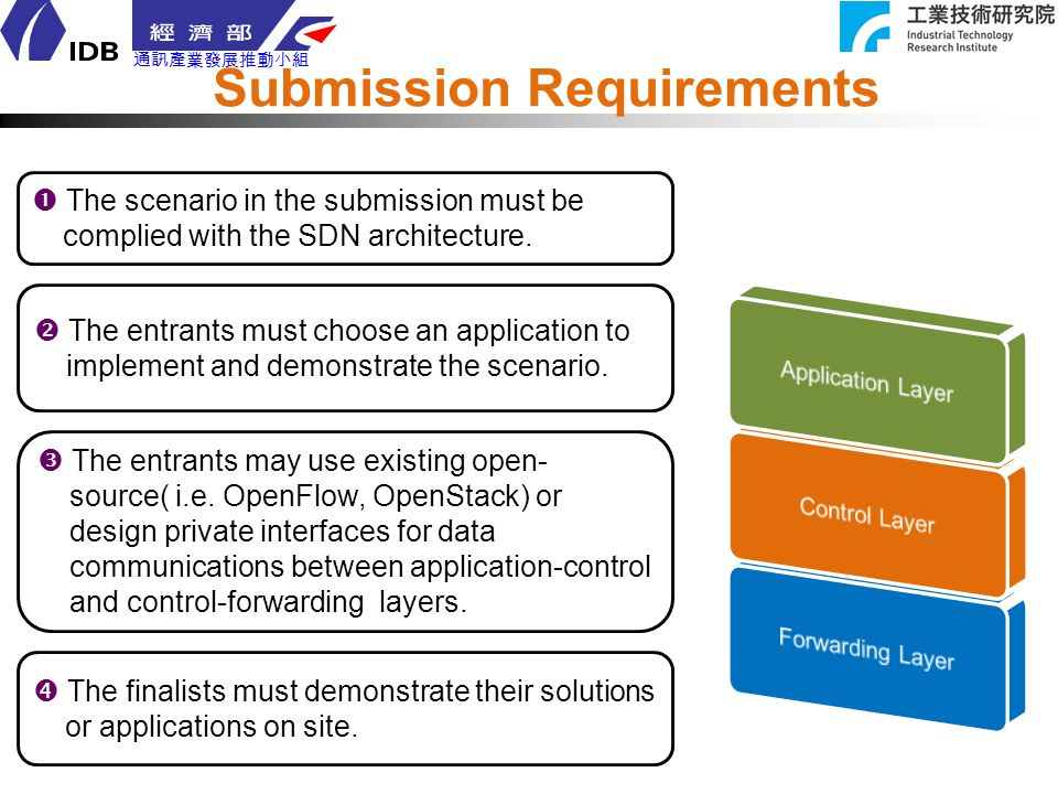 通訊產業發展推動小組 Submission Requirements  The scenario in the submission must be complied with the SDN architecture.
