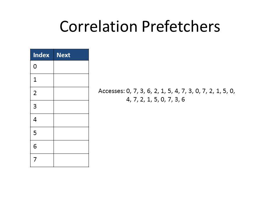 Correlation Prefetchers IndexNext 0 1 2 3 4 5 6 7 Accesses:0, 7, 3, 6, 2, 1, 5, 4, 7, 3, 0, 7, 2, 1, 5, 0, 4, 7, 2, 1, 5, 0, 7, 3, 6
