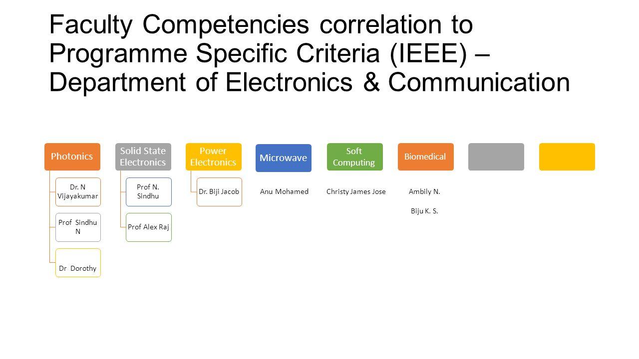 Faculty Competencies correlation to Programme Specific Criteria (IEEE) – Department of Electronics & Communication Photonics Dr. N Vijayakumar Prof Si