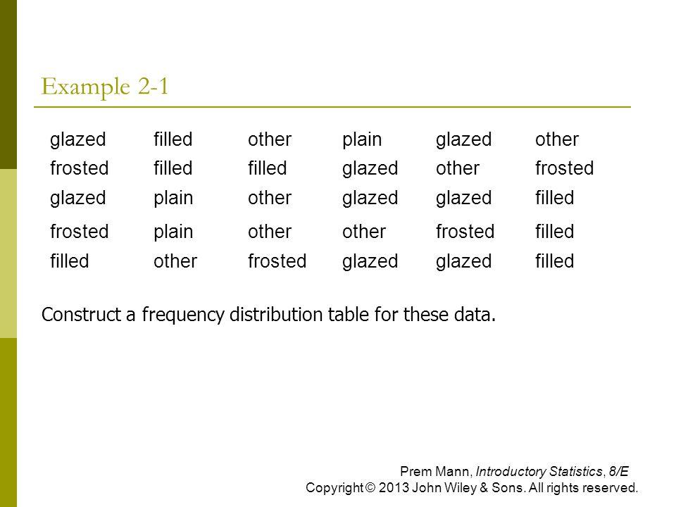 Example 2-1 glazedfilledotherplainglazedother frostedfilled glazedotherfrosted glazedplainotherglazed filled frostedplainother frostedfilled otherfros