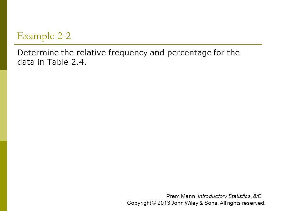 Example 2-2  Determine the relative frequency and percentage for the data in Table 2.4. Prem Mann, Introductory Statistics, 8/E Copyright © 2013 John