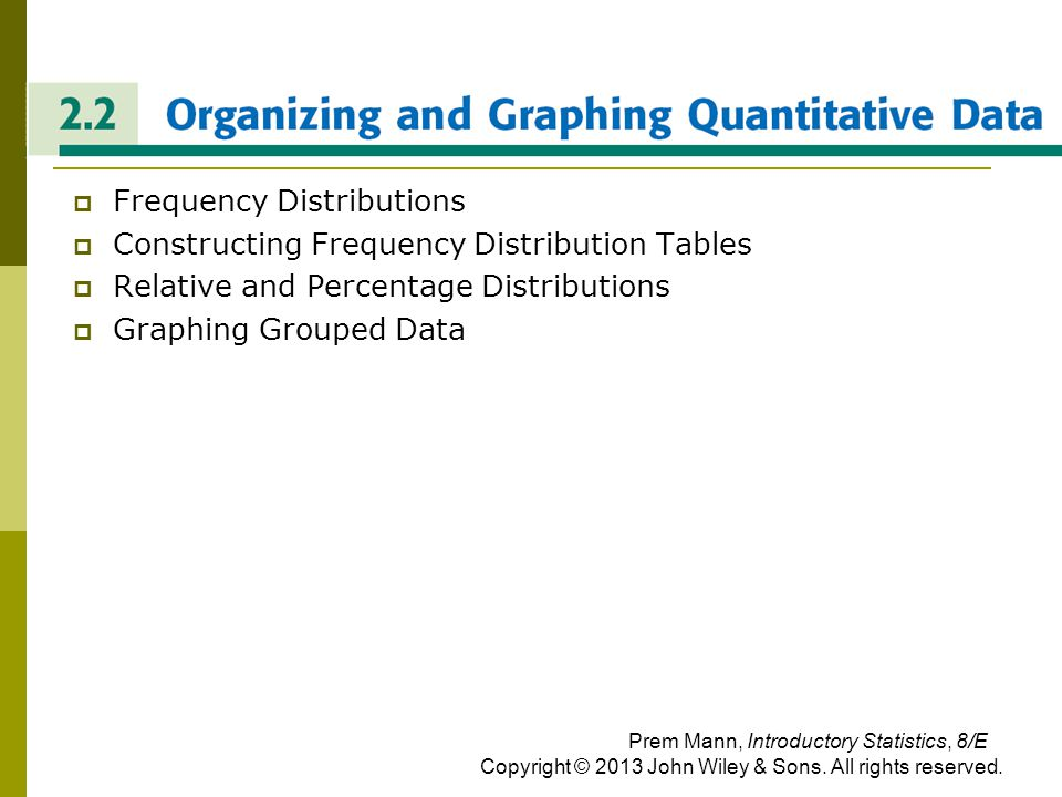 ORGANIZING AND GRAPHING QUANTITATIVE  Frequency Distributions  Constructing Frequency Distribution Tables  Relative and Percentage Distributions 