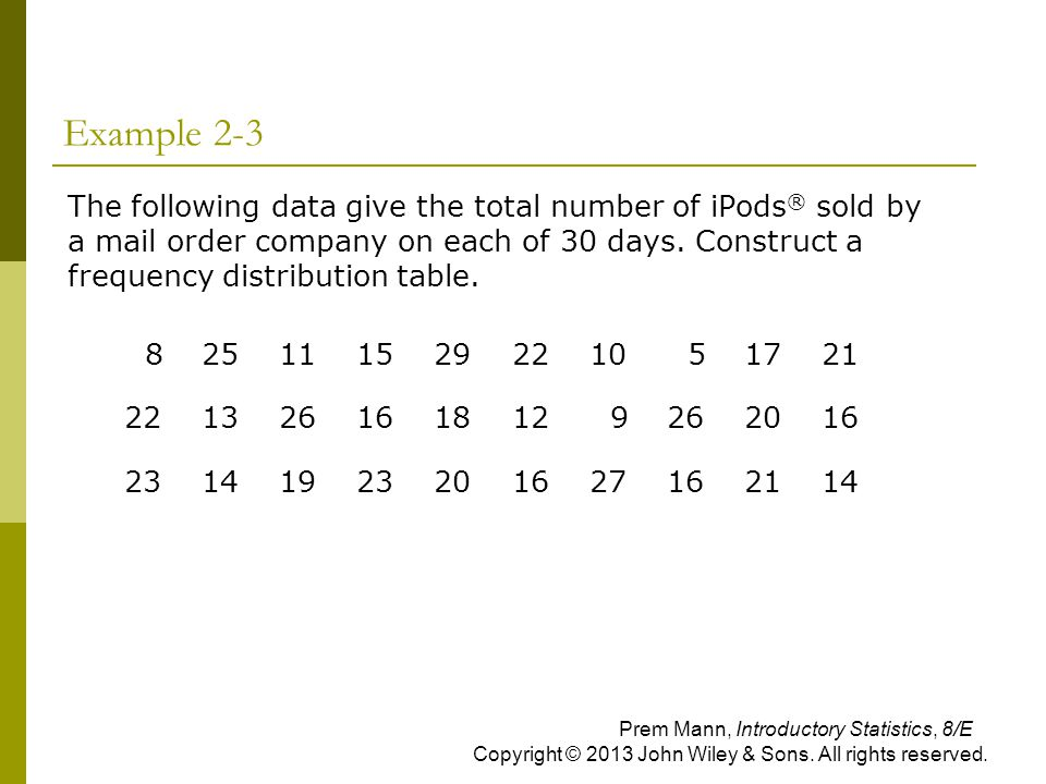 Example 2-3  The following data give the total number of iPods ® sold by a mail order company on each of 30 days.