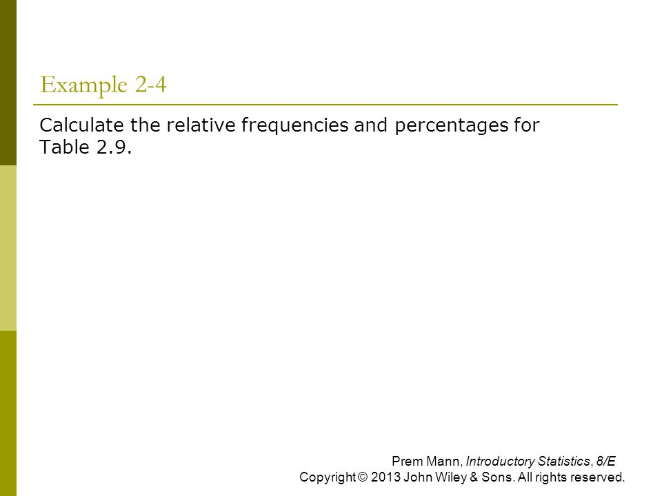 Example 2-4  Calculate the relative frequencies and percentages for Table 2.9. Prem Mann, Introductory Statistics, 8/E Copyright © 2013 John Wiley &