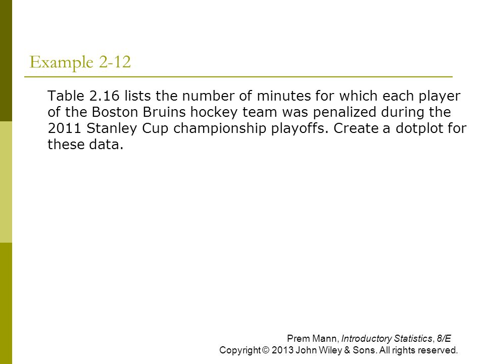 Example 2-12  Table 2.16 lists the number of minutes for which each player of the Boston Bruins hockey team was penalized during the 2011 Stanley Cup