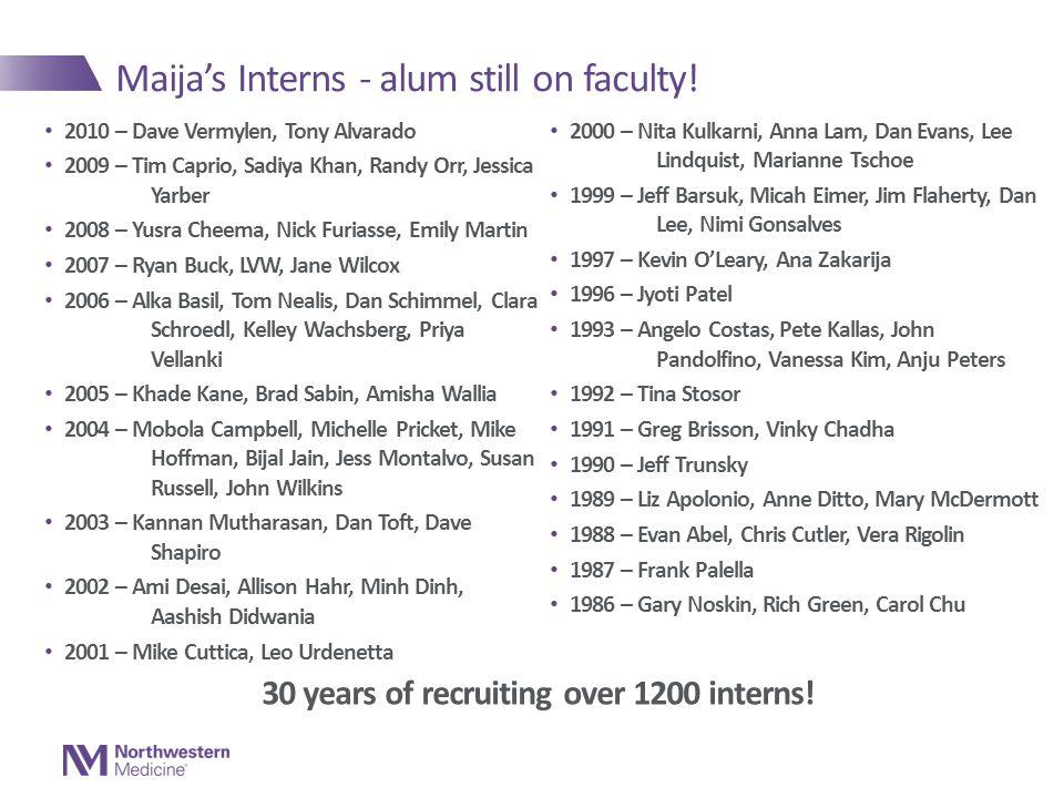 Maija's Interns - alum still on faculty! 2010 – Dave Vermylen, Tony Alvarado 2009 – Tim Caprio, Sadiya Khan, Randy Orr, Jessica Yarber 2008 – Yusra Ch