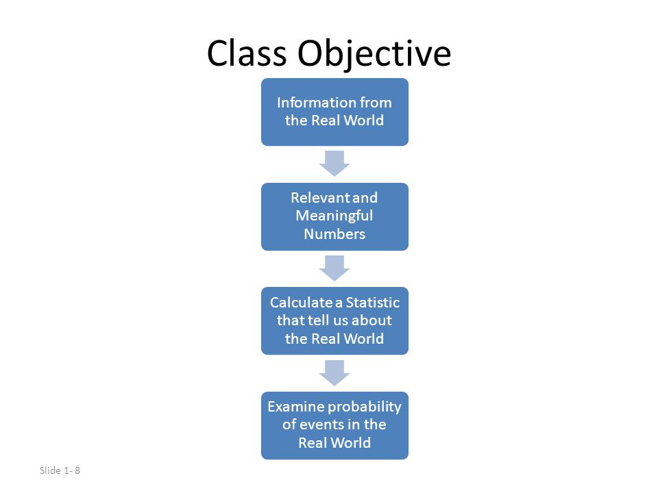 Slide 1- 8 Class Objective Information from the Real World Relevant and Meaningful Numbers Calculate a Statistic that tell us about the Real World Examine probability of events in the Real World