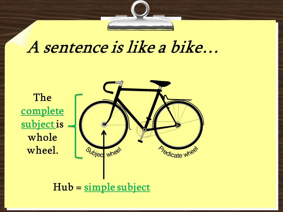 A sentence is like a bike… The complete subject is whole wheel. Hub = simple subject