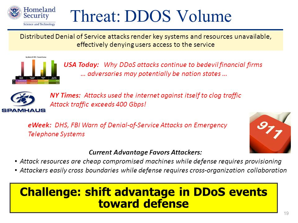 Presenter's Name June 17, 2003 Threat: DDOS Volume 19 Challenge: shift advantage in DDoS events toward defense Distributed Denial of Service attacks render key systems and resources unavailable, effectively denying users access to the service Current Advantage Favors Attackers: Attack resources are cheap compromised machines while defense requires provisioning Attackers easily cross boundaries while defense requires cross-organization collaboration NY Times: Attacks used the internet against itself to clog traffic Attack traffic exceeds 400 Gbps.