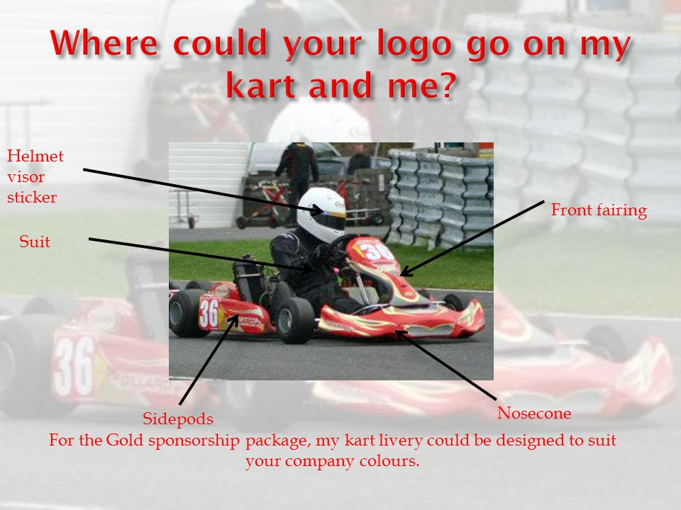 Front fairing Nosecone Sidepods Suit Helmet visor sticker For the Gold sponsorship package, my kart livery could be designed to suit your company colo