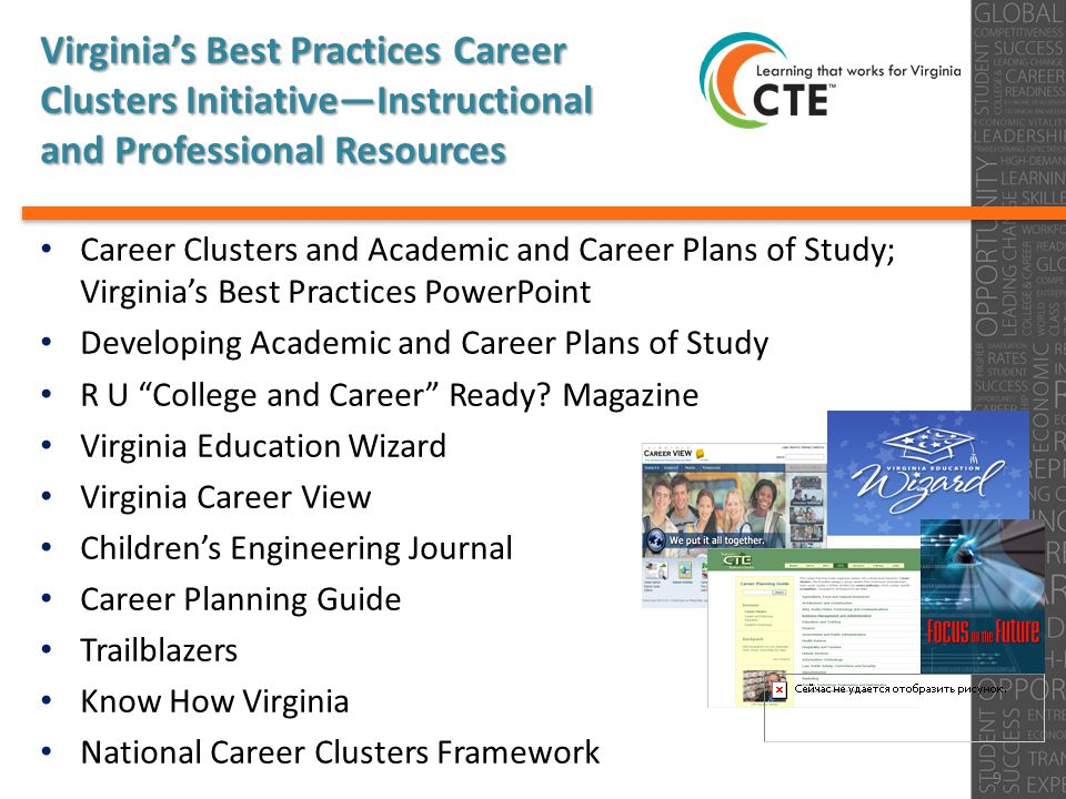 Career Clusters and Academic and Career Plans of Study; Virginia's Best Practices PowerPoint Developing Academic and Career Plans of Study R U College and Career Ready.