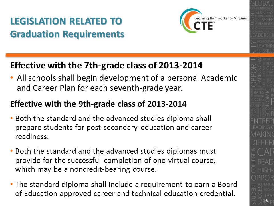 LEGISLATION RELATED TO Graduation Requirements Effective with the 7th-grade class of 2013-2014 All schools shall begin development of a personal Academic and Career Plan for each seventh-grade year.