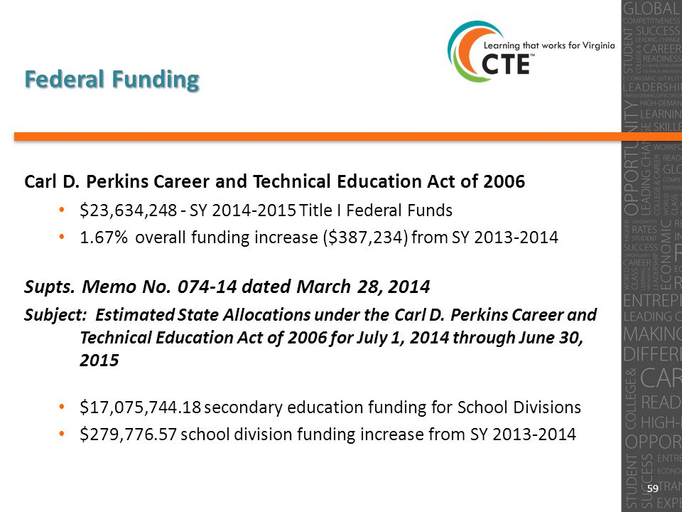 Federal Funding Carl D. Perkins Career and Technical Education Act of 2006 $23,634,248 - SY 2014-2015 Title I Federal Funds 1.67% overall funding incr