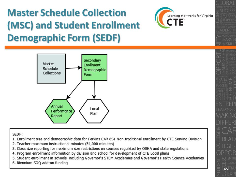 Master Schedule Collection (MSC) and Student Enrollment Demographic Form (SEDF) 65