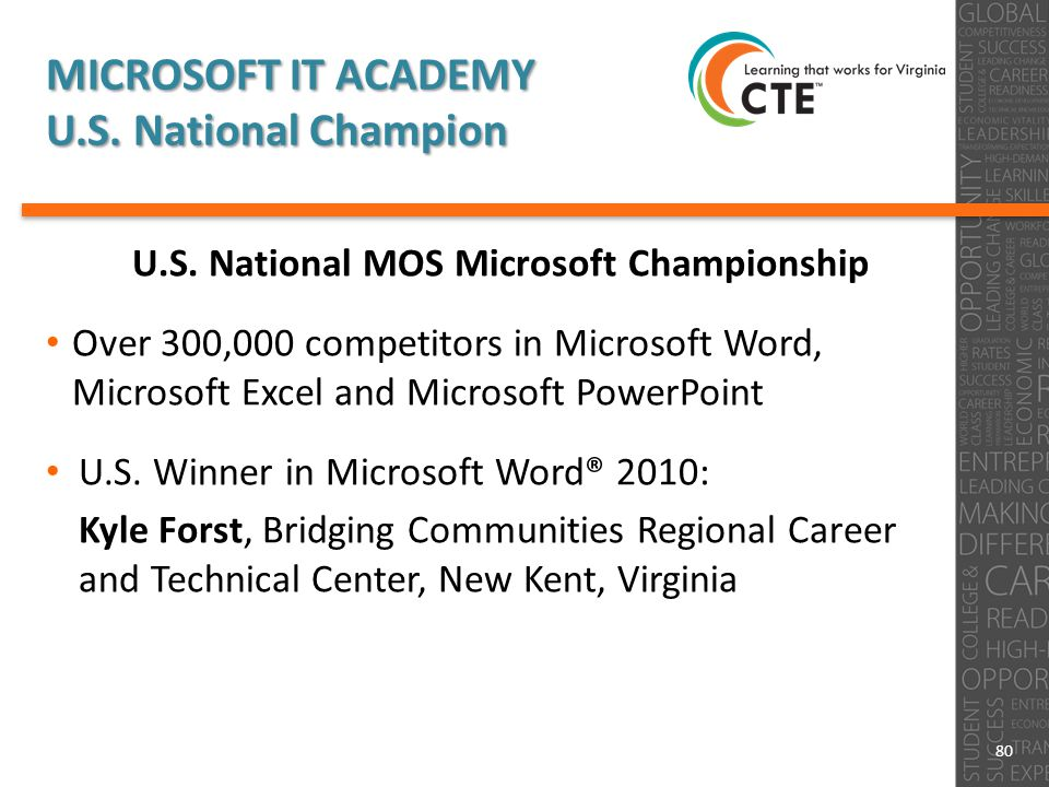MICROSOFT IT ACADEMY U.S. National Champion U.S.