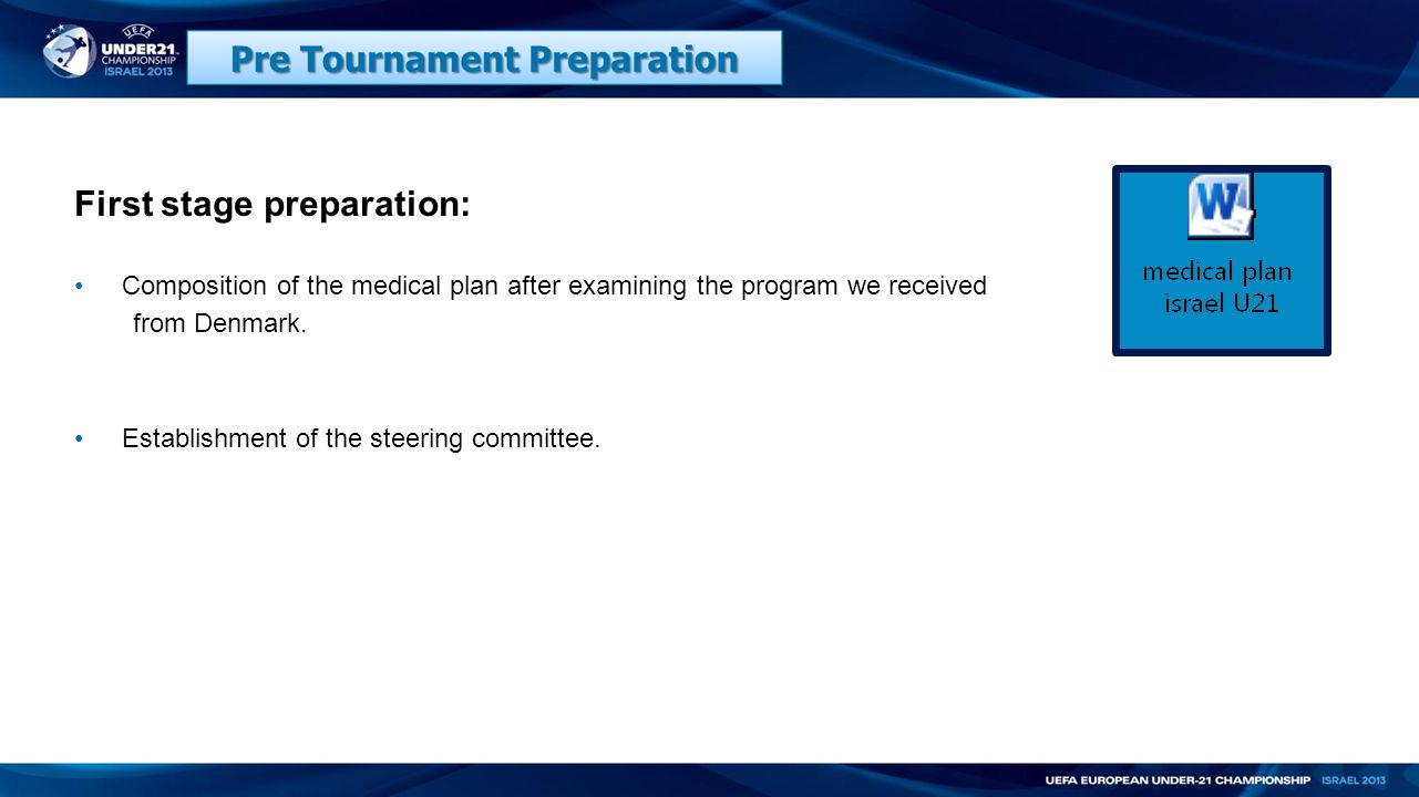Medical Incidence Management Any medical application was directed to the tournament medical coordinator (TMC).