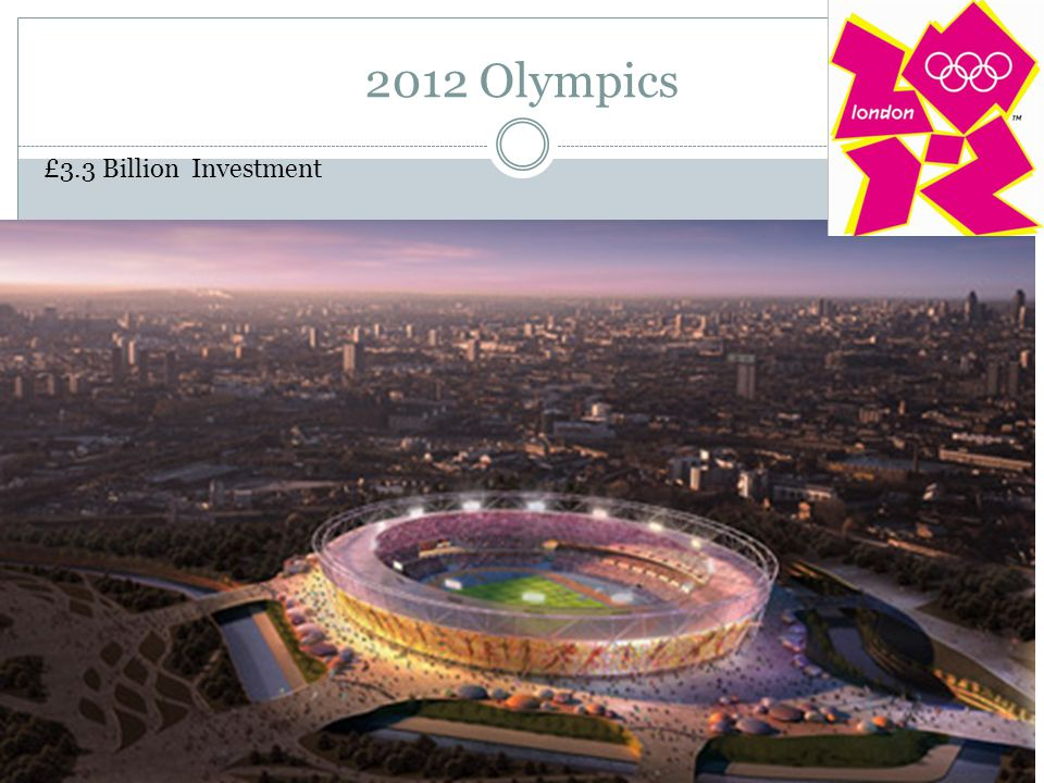 2012 Olympics £3.3 Billion Investment