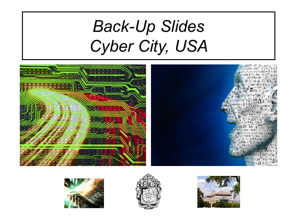 Back-Up Slides Cyber City, USA