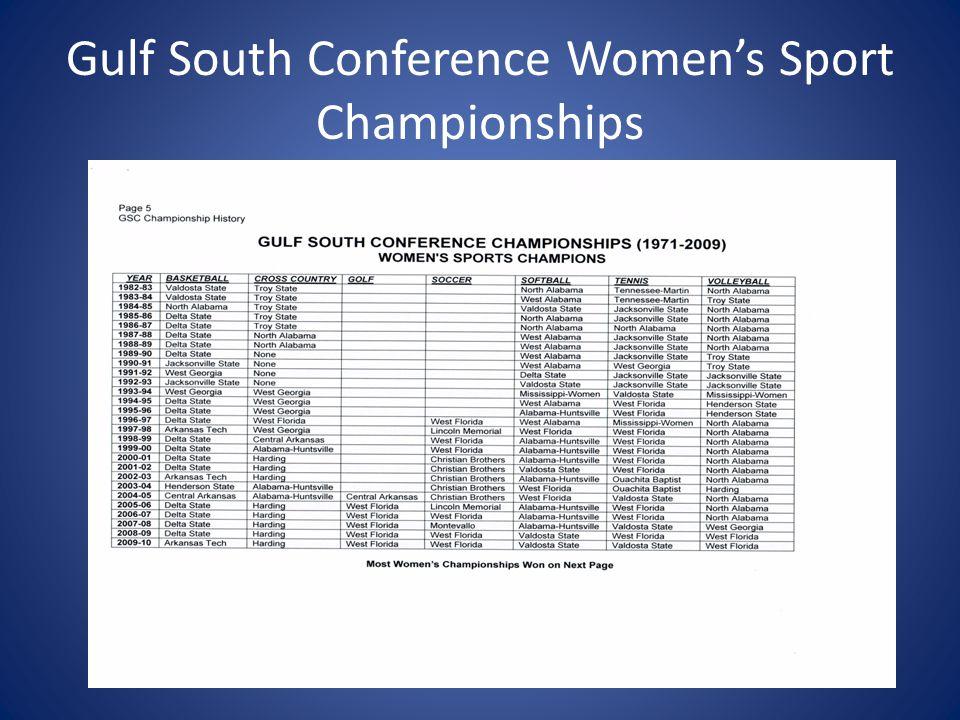 Most Gulf South Women's Championships Won