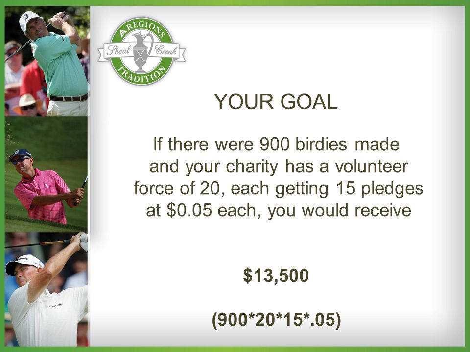 If there were 900 birdies made and your charity has a volunteer force of 20, each getting 15 pledges at $0.05 each, you would receive $13,500 (900*20*15*.05) YOUR GOAL