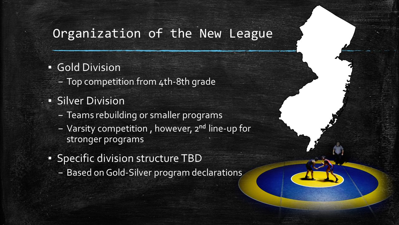 Gold and Silver Division Criteria ▪ Any team can choose to enter the Gold Division with no questions asked ▪ Other teams can petition the board for approval to enter only the silver division ▪ Gold teams have the option to enter separate teams in both divisions ▪ Wrestler crossover/double-duty criteria next slide