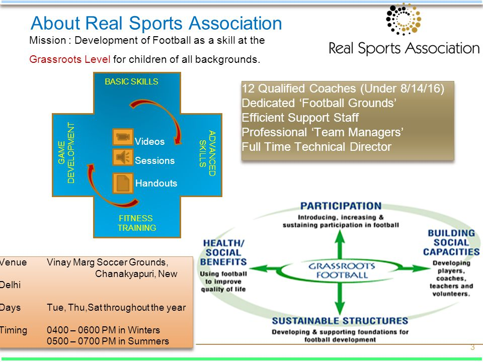 3 About Real Sports Association Mission : Development of Football as a skill at the Grassroots Level for children of all backgrounds. Videos Sessions