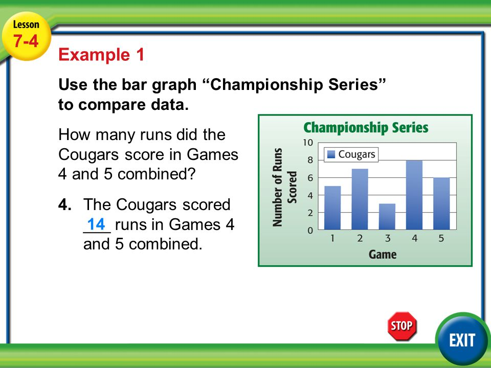 7-4 Lesson 7-4 Example 1 Example 1 Use the bar graph Championship Series to compare data.