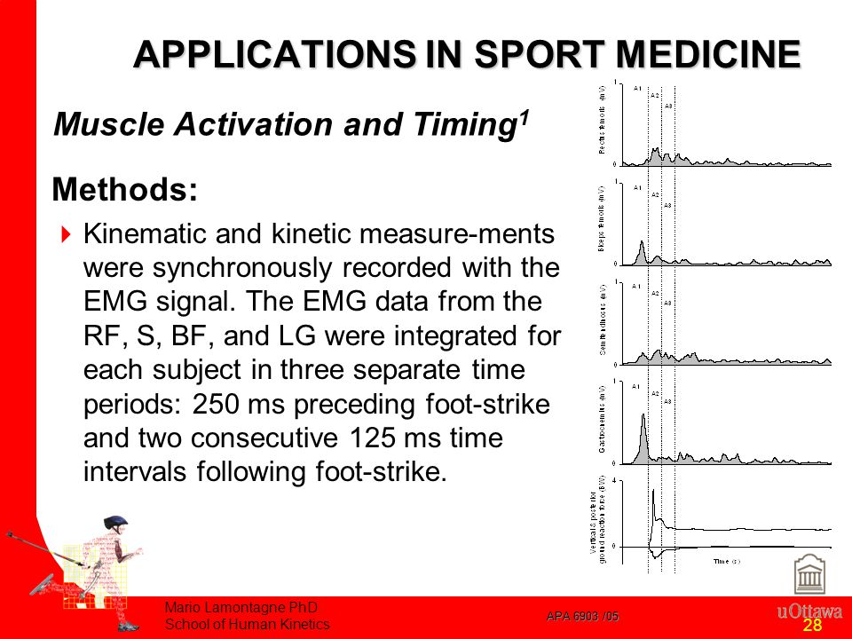 APA 6903 /05 Mario Lamontagne PhD School of Human Kinetics 28 APPLICATIONS IN SPORT MEDICINE Methods:  Kinematic and kinetic measure-ments were synchronously recorded with the EMG signal.