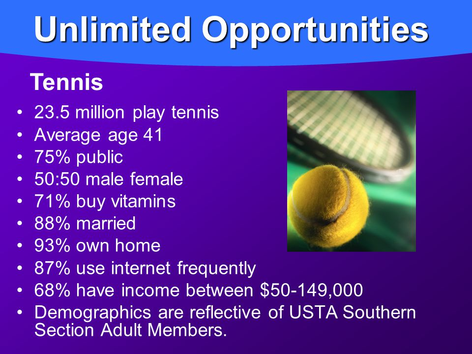 23.5 million play tennis Average age 41 75% public 50:50 male female 71% buy vitamins 88% married 93% own home 87% use internet frequently 68% have income between $50-149,000 Demographics are reflective of USTA Southern Section Adult Members.