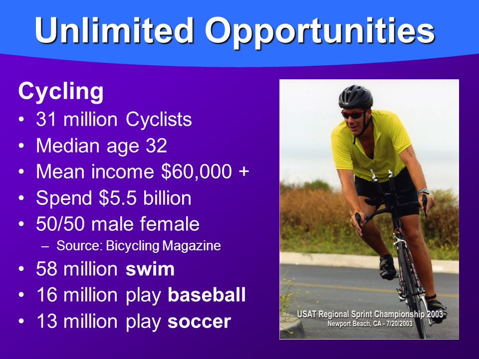 Cycling 31 million Cyclists Median age 32 Mean income $60,000 + Spend $5.5 billion 50/50 male female –Source: Bicycling Magazine 58 million swim 16 million play baseball 13 million play soccer Unlimited Opportunities