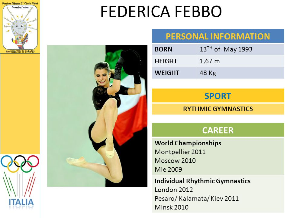 FEDERICA FEBBO PERSONAL INFORMATION BORN13 TH of May 1993 HEIGHT1,67 m WEIGHT48 Kg SPORT RYTHMIC GYMNASTICS CAREER World Championships Montpellier 2011 Moscow 2010 Mie 2009 Individual Rhythmic Gymnastics London 2012 Pesaro/ Kalamata/ Kiev 2011 Minsk 2010