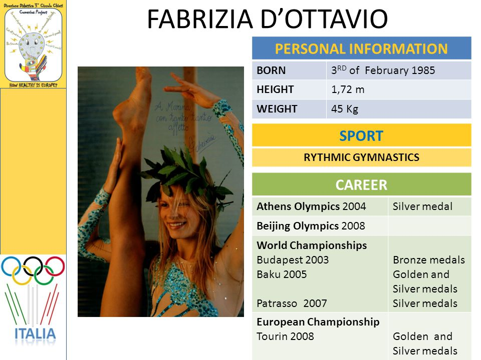 FABRIZIA D'OTTAVIO PERSONAL INFORMATION BORN3 RD of February 1985 HEIGHT1,72 m WEIGHT45 Kg SPORT RYTHMIC GYMNASTICS CAREER Athens Olympics 2004Silver medal Beijing Olympics 2008 World Championships Budapest 2003 Baku 2005 Patrasso 2007 Bronze medals Golden and Silver medals Silver medals European Championship Tourin 2008Golden and Silver medals
