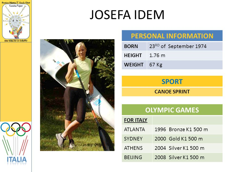 JOSEFA IDEM PERSONAL INFORMATION BORN23 RD of September 1974 HEIGHT1.76 m WEIGHT67 Kg OLYMPIC GAMES FOR ITALY ATLANTA1996 Bronze K1 500 m SYDNEY2000 Gold K1 500 m ATHENS2004 Silver K1 500 m BEIJING2008 Silver K1 500 m SPORT CANOE SPRINT