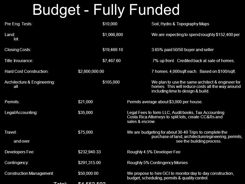 Budget - Fully Funded Pre Eng.
