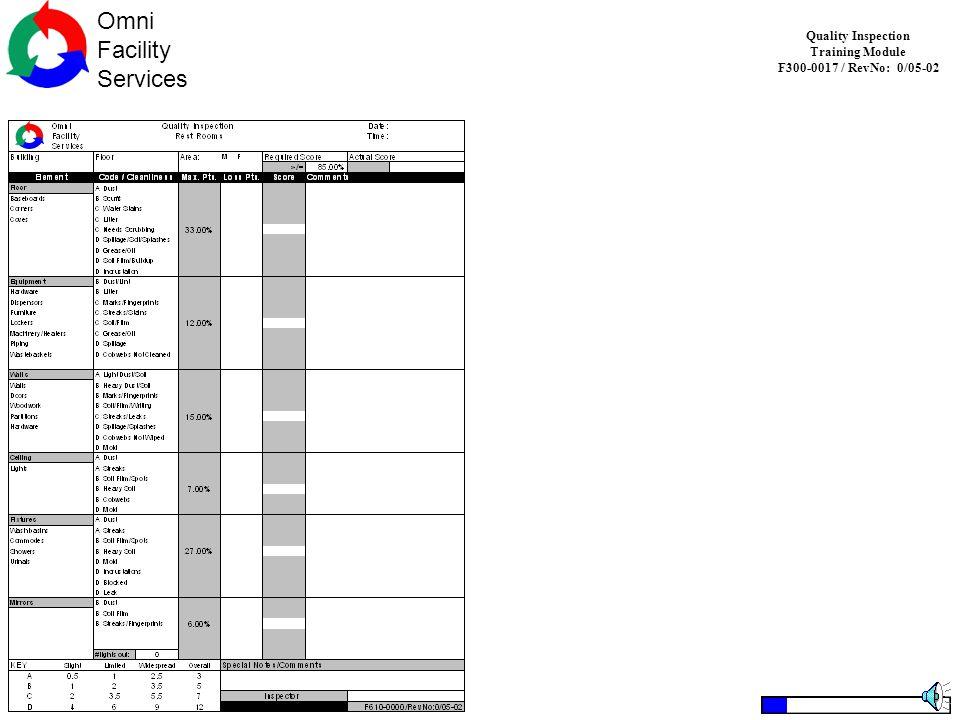 Omni Facility Services Quality Inspection Training Module F300-0017 / RevNo: 0/05-02