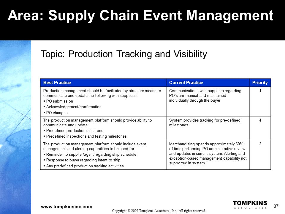 37 www.tompkinsinc.com 37 Copyright © 2007 Tompkins Associates, Inc. All rights reserved. Area: Supply Chain Event Management Topic: Production Tracki