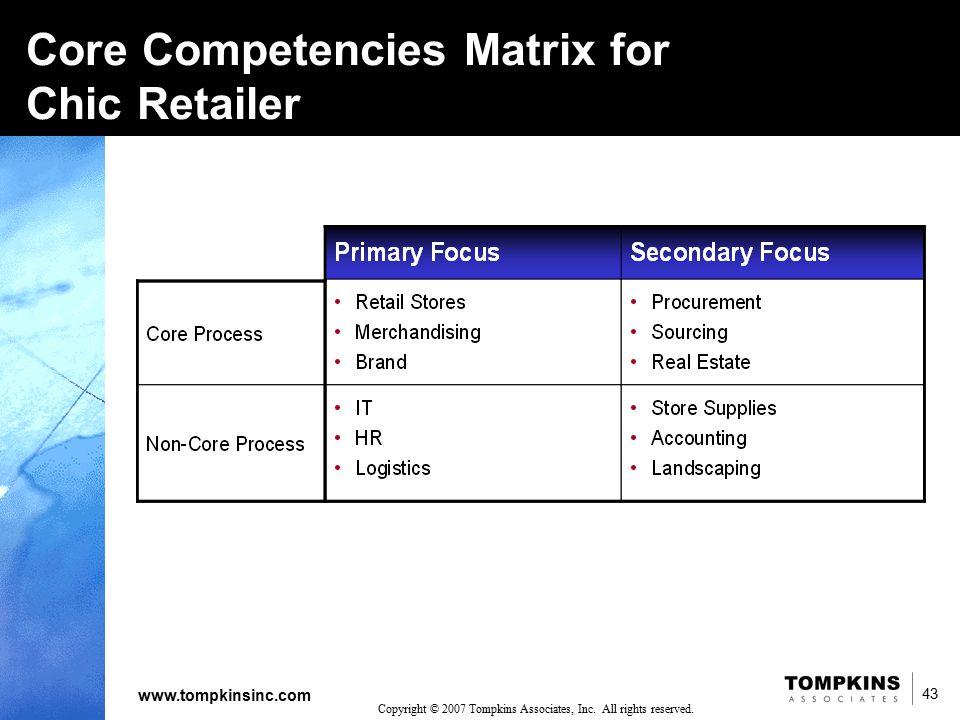 43 www.tompkinsinc.com 43 Copyright © 2007 Tompkins Associates, Inc. All rights reserved. Core Competencies Matrix for Chic Retailer