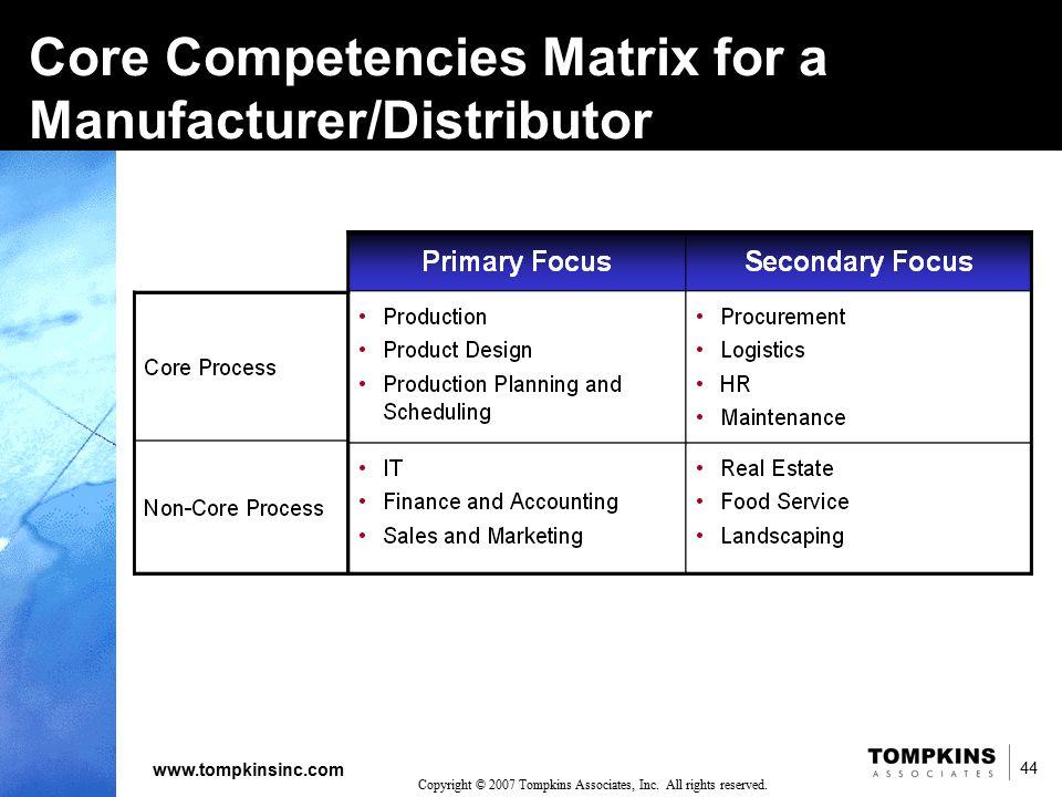 44 www.tompkinsinc.com 44 Copyright © 2007 Tompkins Associates, Inc. All rights reserved. Core Competencies Matrix for a Manufacturer/Distributor