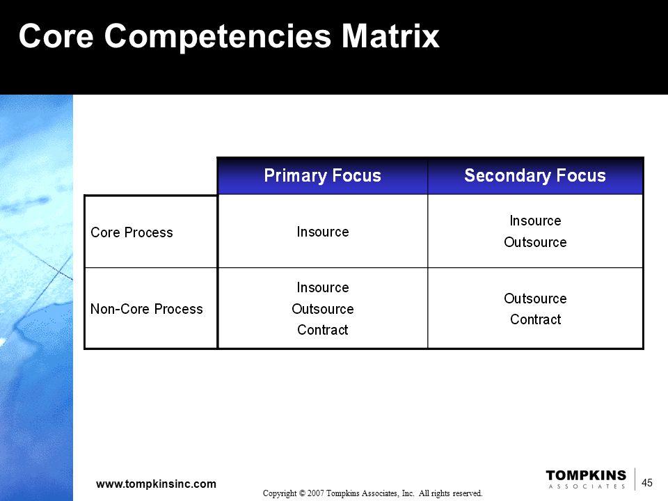 45 www.tompkinsinc.com 45 Copyright © 2007 Tompkins Associates, Inc. All rights reserved. Core Competencies Matrix