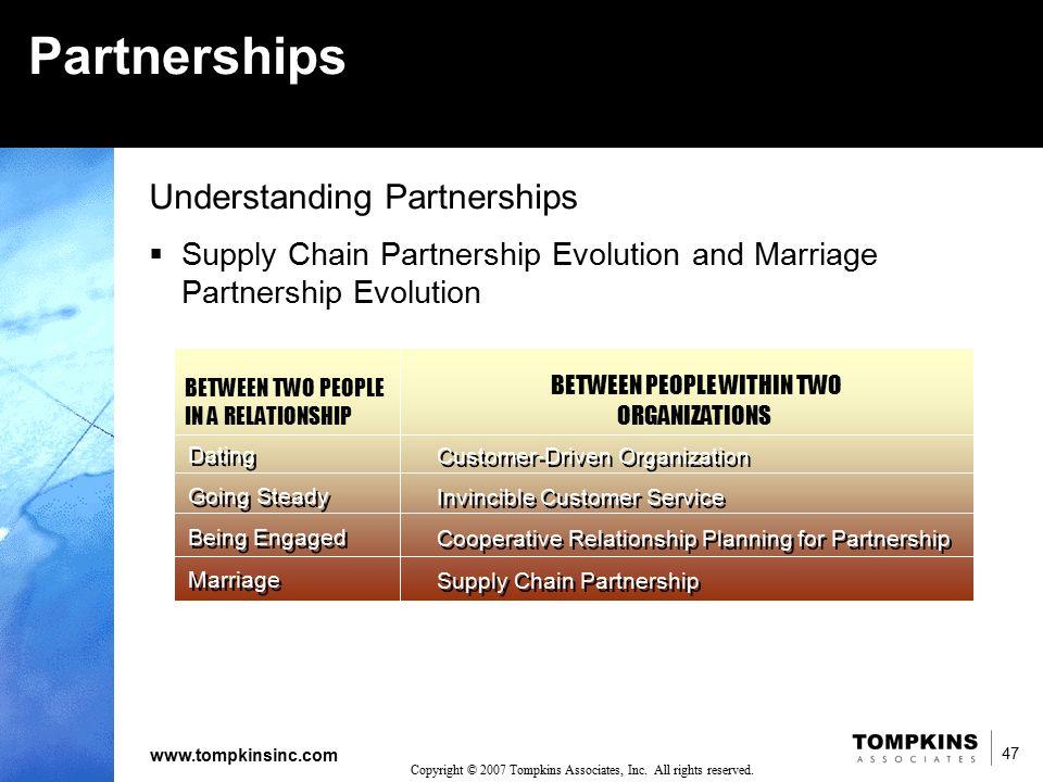 47 www.tompkinsinc.com 47 Copyright © 2007 Tompkins Associates, Inc. All rights reserved. Understanding Partnerships  Supply Chain Partnership Evolut
