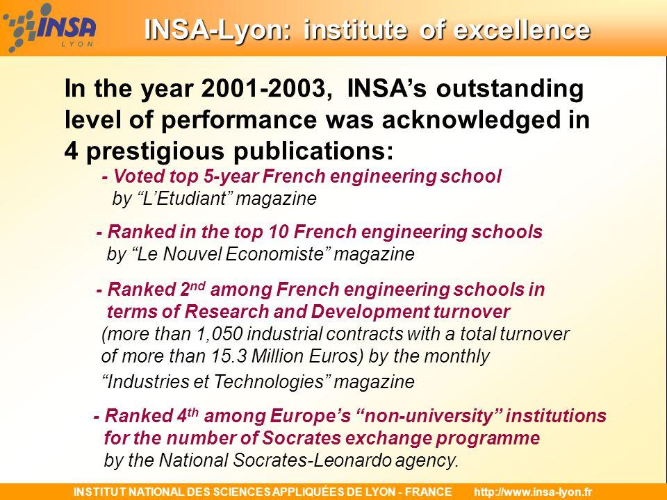 INSTITUT NATIONAL DES SCIENCES APPLIQUÉES DE LYON - FRANCEhttp://www.insa-lyon.fr INSACAST INSACAST INSACAST has forty years of expertise in continuous education courses.